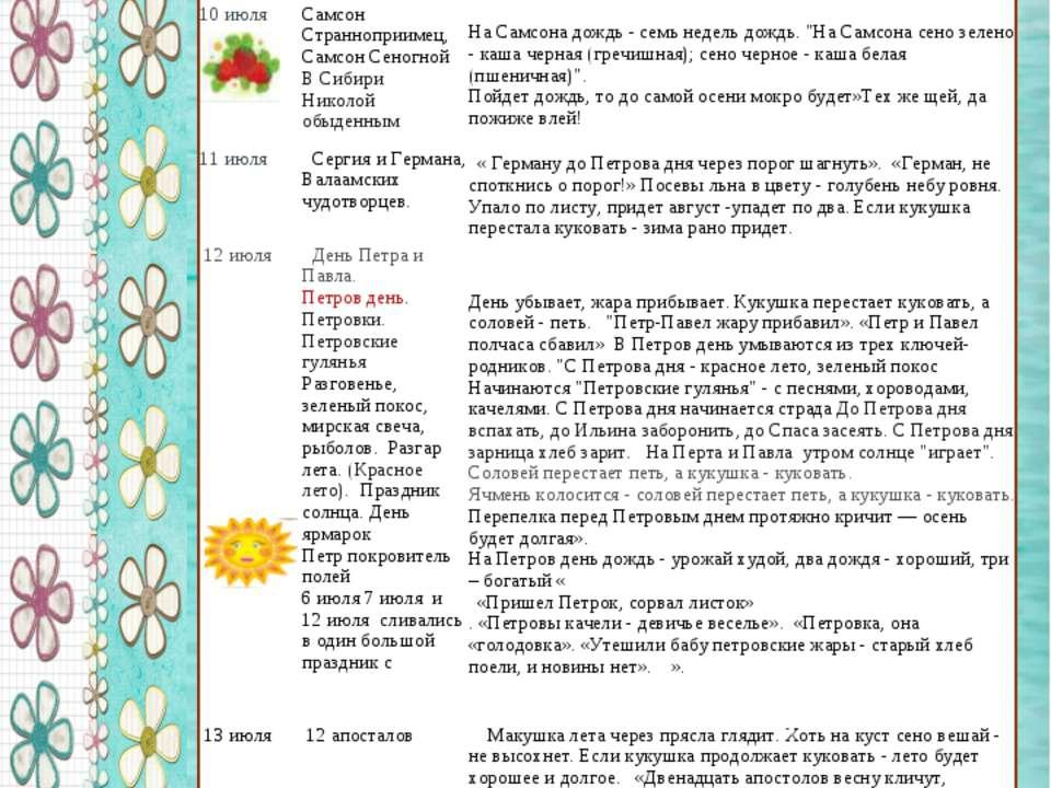 8 июля Пётр и Феврония Муромские День семьи, любви и верности Милые бранятся,...