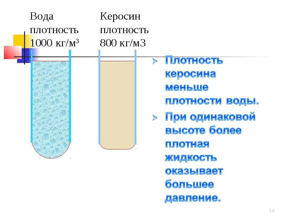 * Вода плотность 1000 кг/м3 Керосин плотность 800 кг/м3