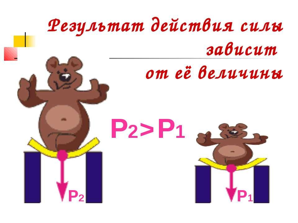 Результат действия силы зависит от её величины Р2 Р1 Р2 Р1 >