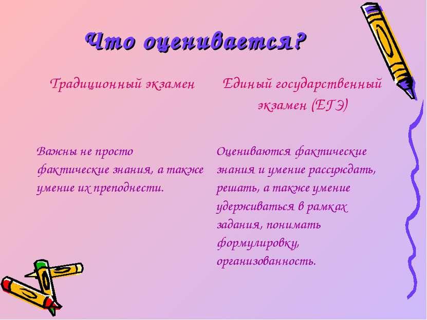 Что оценивается? Традиционный экзамен Единый государственный экзамен (ЕГЭ) Ва...