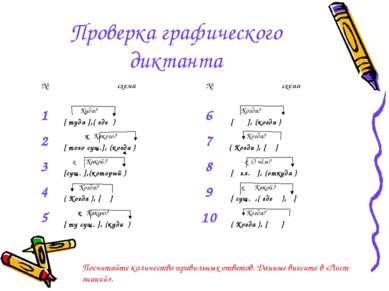 Проверка графического диктанта Посчитайте количество правильных ответов. Данн...