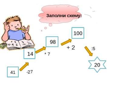 41 14 98 100 20 Заполни схему: -27 * 7 + 2 :5