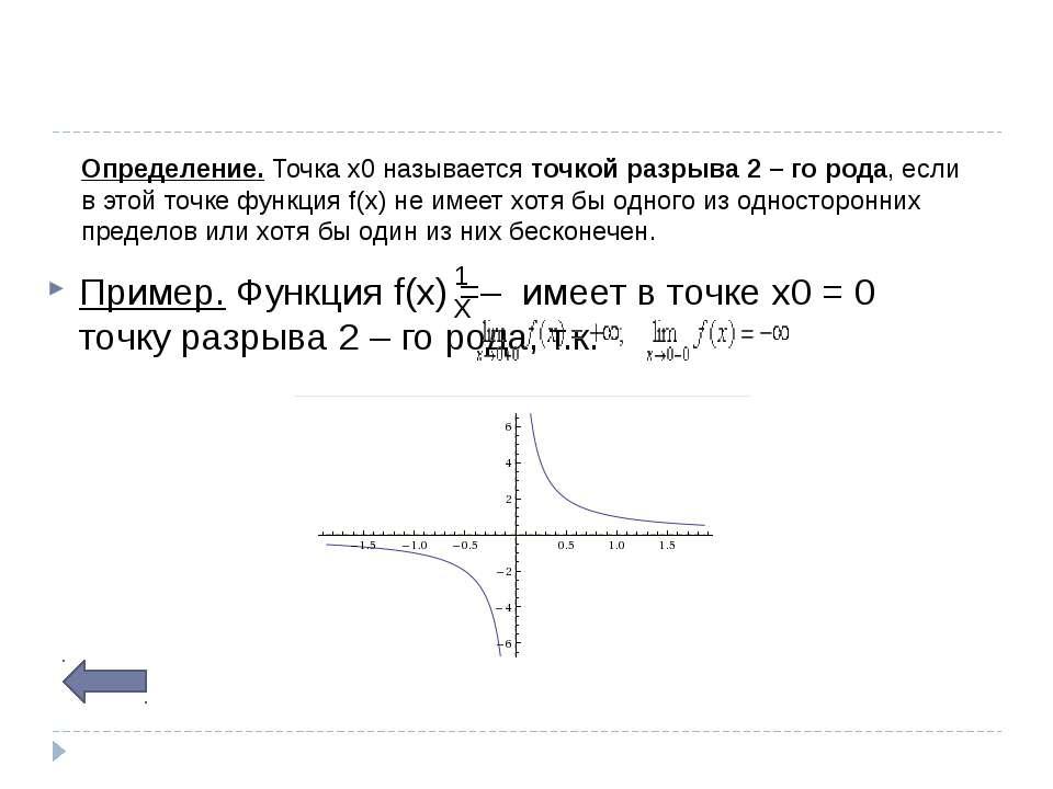 Пример. Функция f(x) =– имеет в точке х0 = 0 точку разрыва 2 – го рода, т.к....