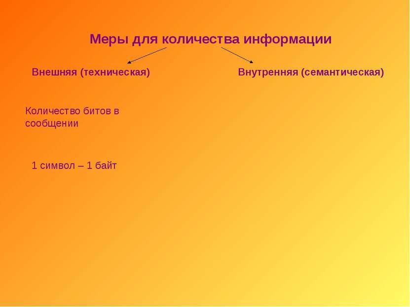Меры для количества информации Внешняя (техническая) Внутренняя (семантическа...