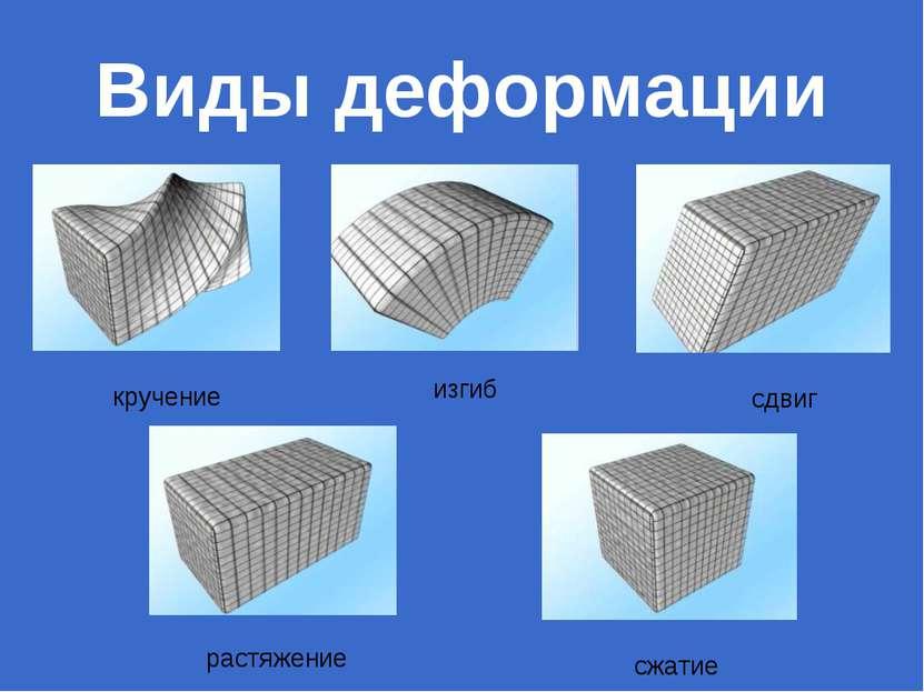 Виды деформации кручение изгиб сдвиг растяжение сжатие