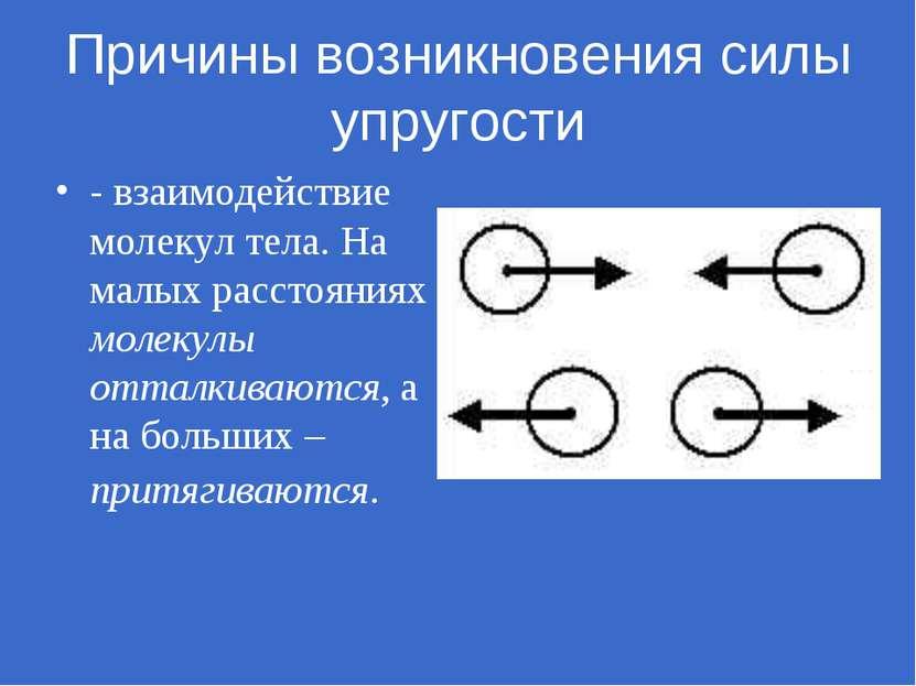 Причины возникновения силы упругости - взаимодействие молекул тела. На малых ...
