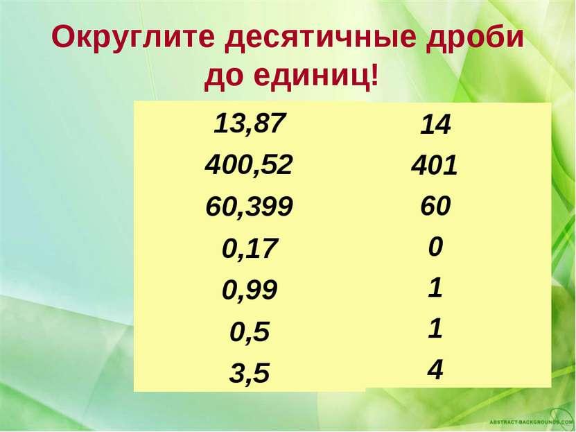 Округлите десятичные дроби до единиц! 13,87 400,52 60,399 0,17 0,99 0,5 3,5 1...