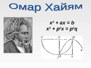 x3 + ax = b x3 + p2x = p2q