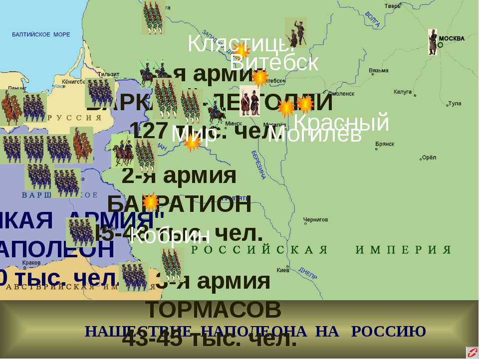 НАШЕСТВИЕ НАПОЛЕОНА НА РОССИЮ 2-я армия БАГРАТИОН 45-48 тыс. чел. 1-я армия Б...