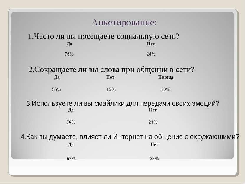 Анкетирование: 1.Часто ли вы посещаете социальную сеть? 2.Сокращаете ли вы сл...