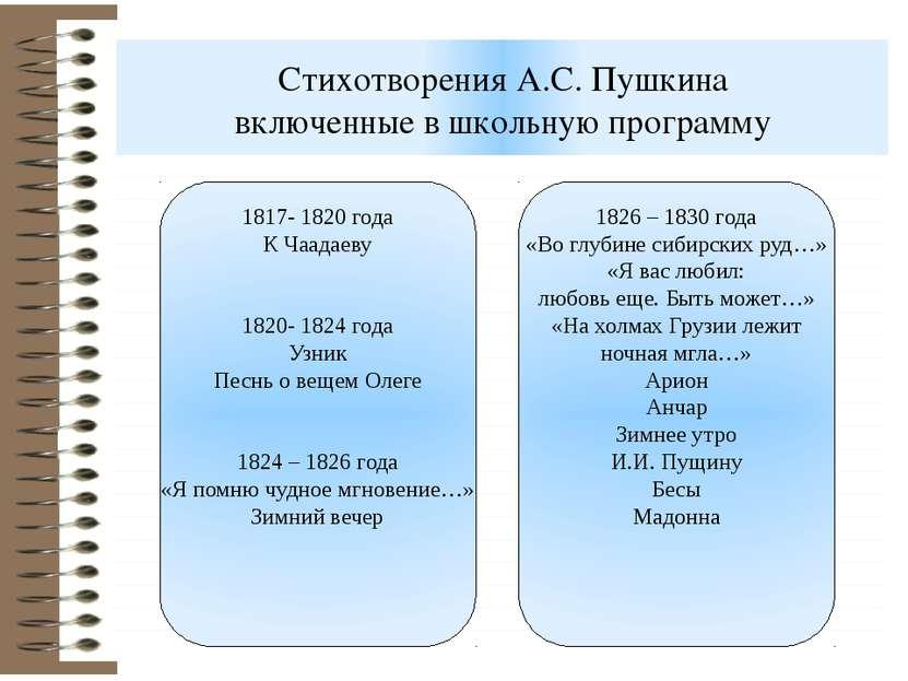 Стихотворения А.С. Пушкина включенные в школьную программу 1817- 1820 года ...