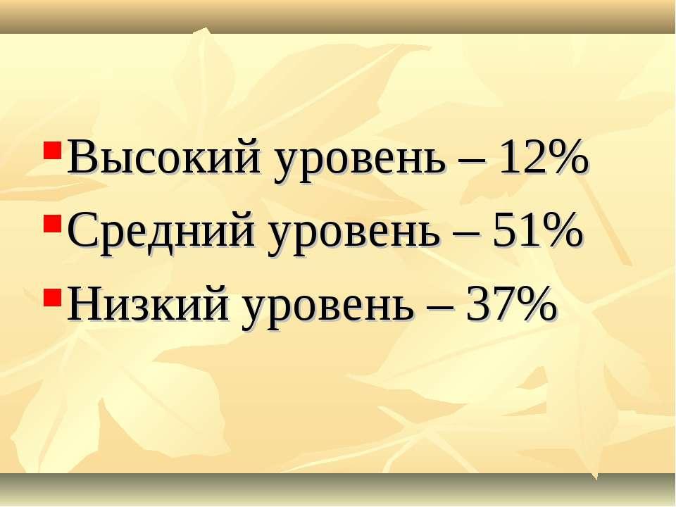 Высокий уровень – 12% Средний уровень – 51% Низкий уровень – 37%