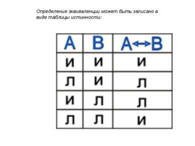 Определение эквиваленции может быть записано в виде таблицы истинности: