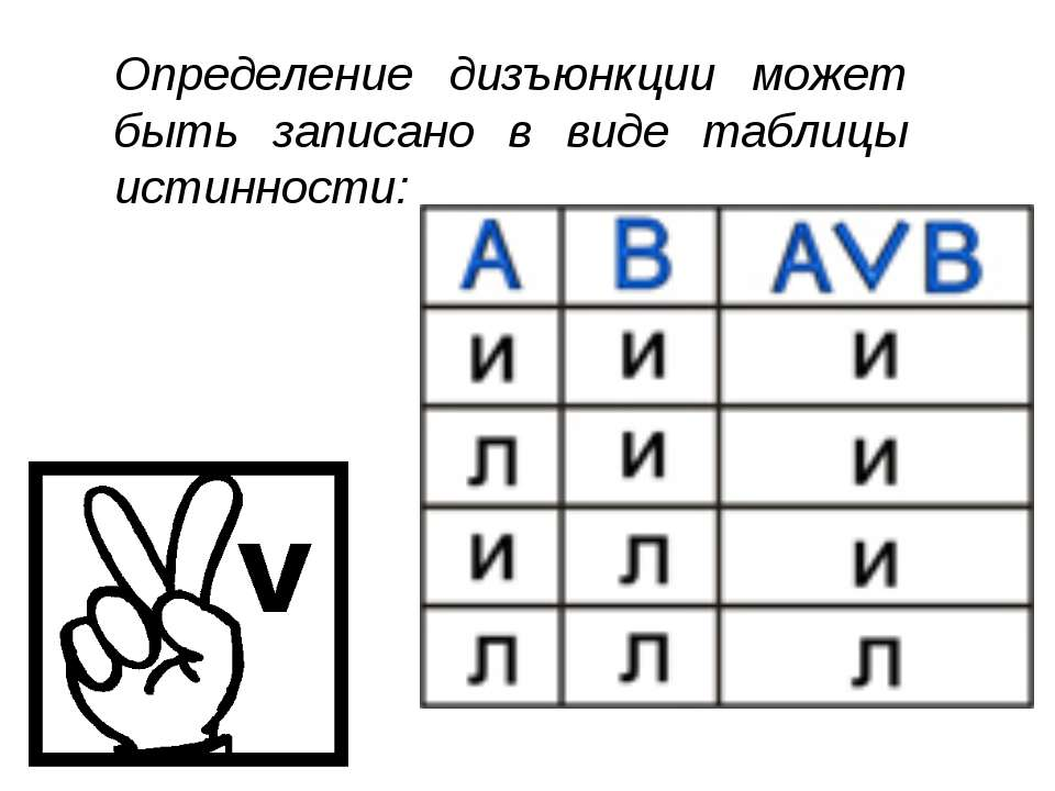 Определение дизъюнкции может быть записано в виде таблицы истинности: