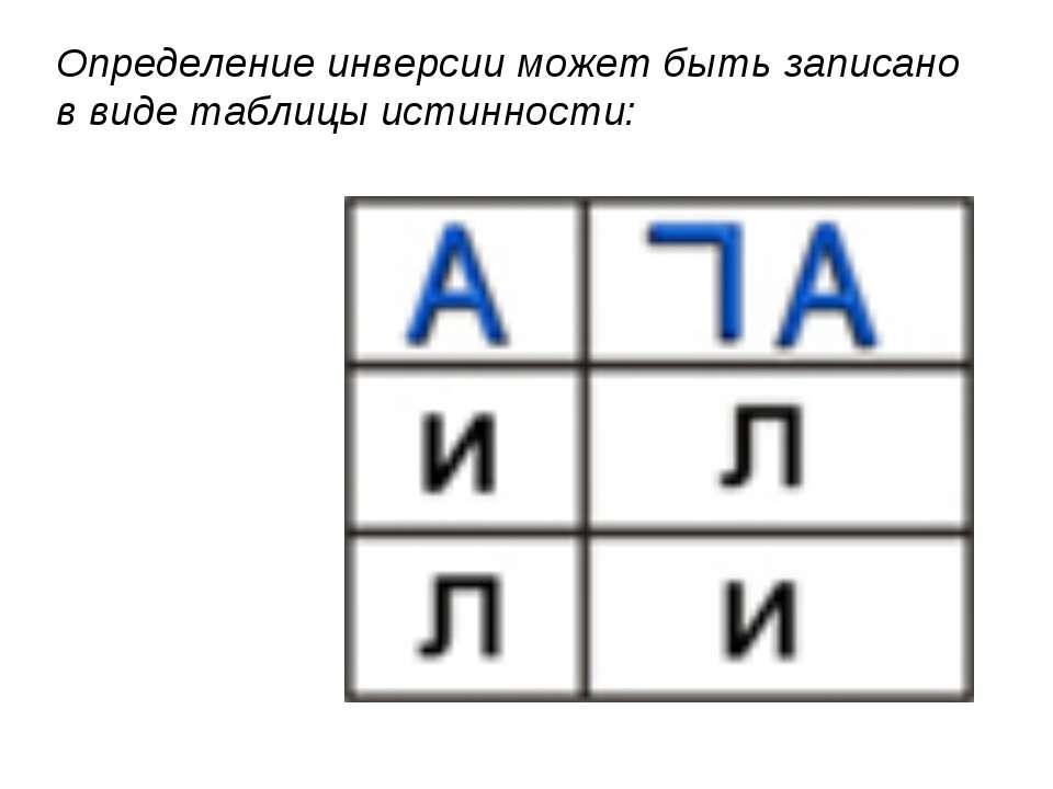 Определение инверсии может быть записано в виде таблицы истинности: