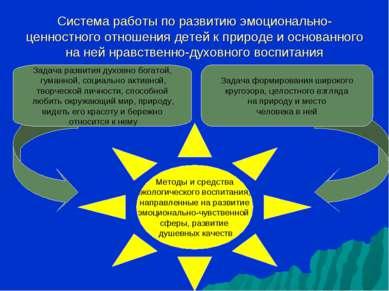 Система работы по развитию эмоционально-ценностного отношения детей к природе...