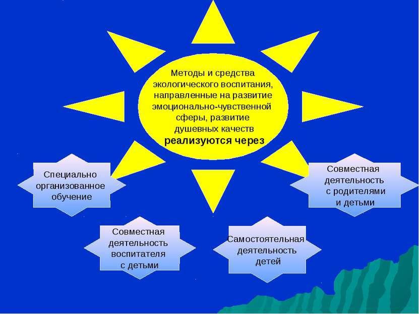 Методы и средства экологического воспитания, направленные на развитие эмоцион...