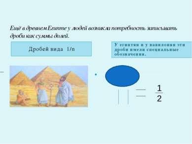 Дробей вида 1/n Ещё в древнем Египте у людей возникла потребность записывать ...