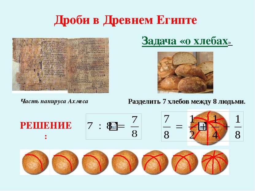 Дроби в Древнем Египте Часть папируса Ахмеса Задача «о хлебах» Разделить 7 хл...