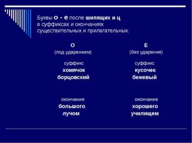 Буквы о - е после шипящих и ц в суффиксах и окончаниях существительных и прил...
