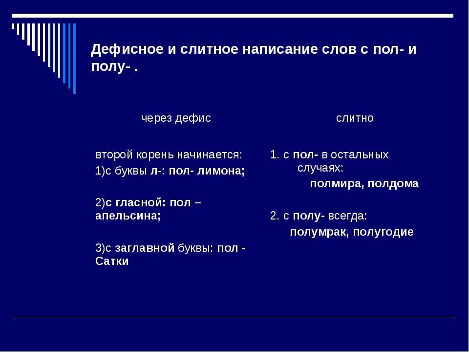 Дефисное и слитное написание слов с пол- и полу- . через дефис слитно второй ...