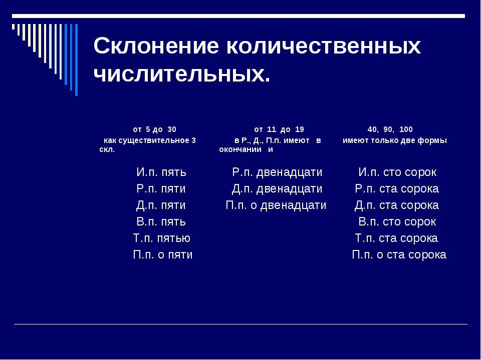 Склонение количественных числительных. от 5 до 30 как существительное 3 скл. ...