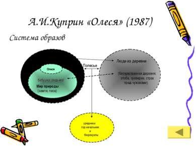 А.И.Куприн «Олеся» (1987) Система образов Олеся Иван Тимофеевич Мир природы (...