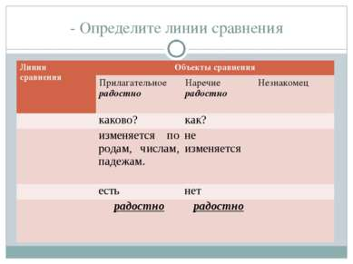 - Определите линии сравнения Линии сравнения Объекты сравнения Прилагательное...