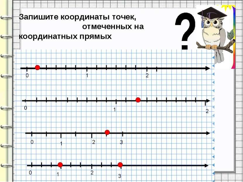 Запишите координаты точек, отмеченных на координатных прямых