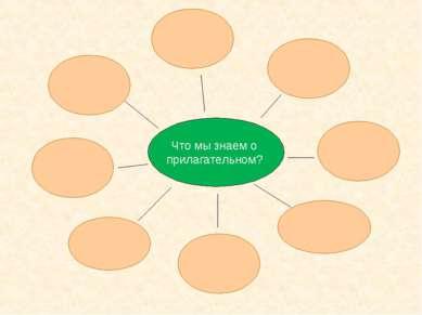Что мы знаем о прилагательном?