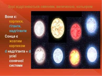Зорі відрізняються сяянням, величиною, кольором Вони є: карлики, гіганти, над...