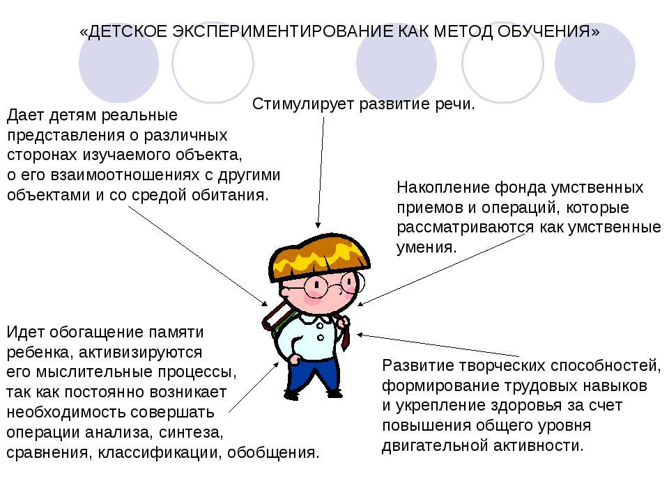 «ДЕТСКОЕ ЭКСПЕРИМЕНТИРОВАНИЕ КАК МЕТОД ОБУЧЕНИЯ» Дает детям реальные представ...