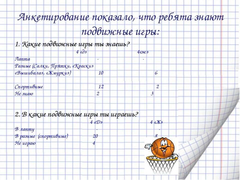 Анкетирование показало, что ребята знают подвижные игры: 1. Какие подвижные и...