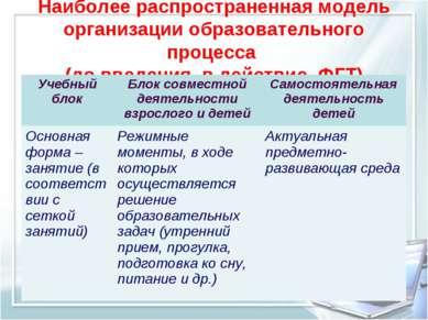 Наиболее распространенная модель организации образовательного процесса (до вв...