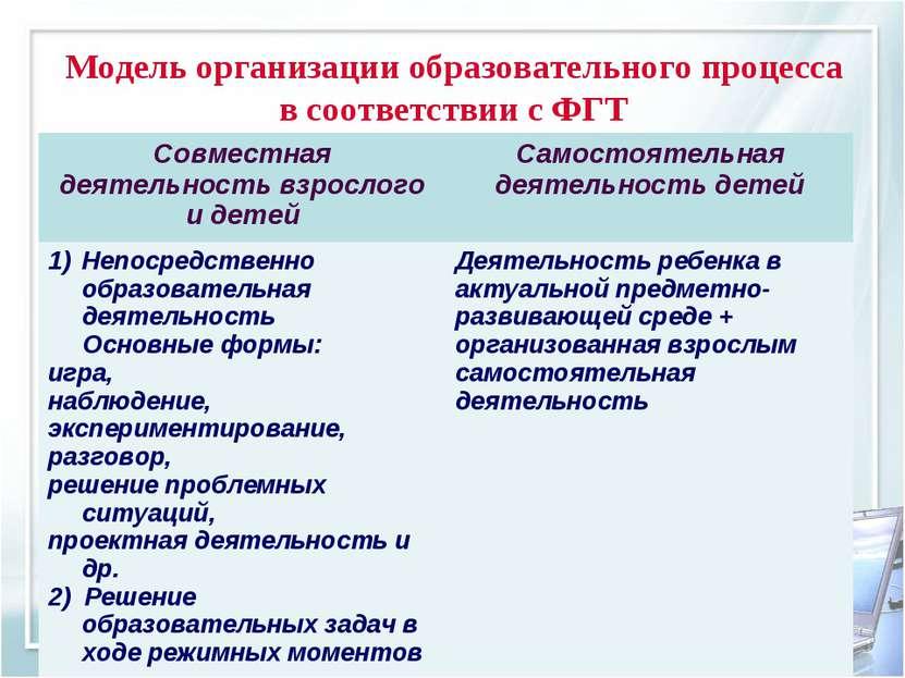 Модель организации образовательного процесса в соответствии с ФГТ Совместная ...