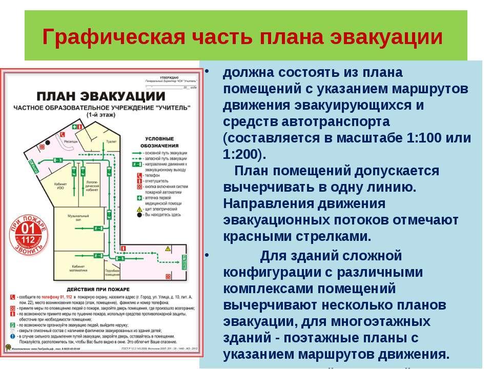 Графическая часть плана эвакуации должна состоять из плана помещений с указан...