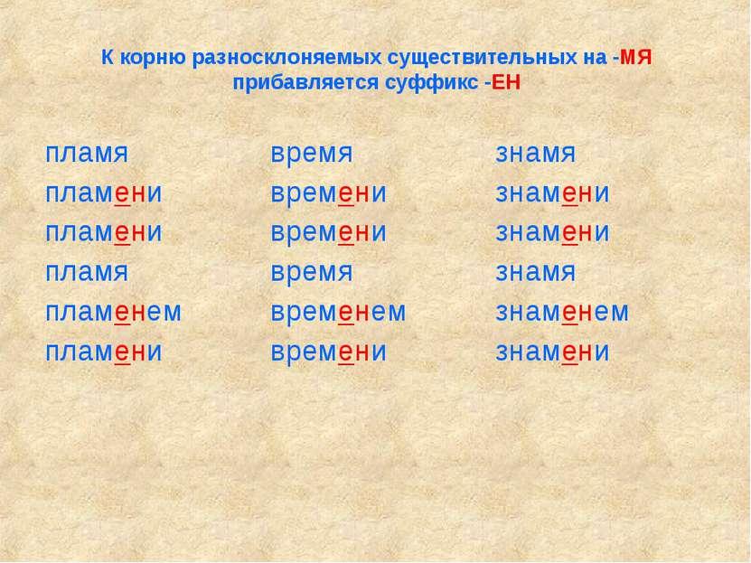 К корню разносклоняемых существительных на -МЯ прибавляется суффикс -ЕН