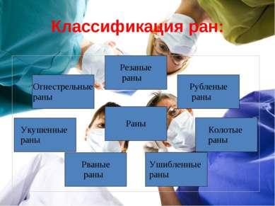 Классификация ран: