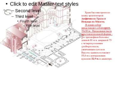 Храм был выстроен по плану архитекторов Анфимия из Трала и Исидора из Милета....
