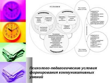 Психолого-педагогические условия формирования коммуникативных умений