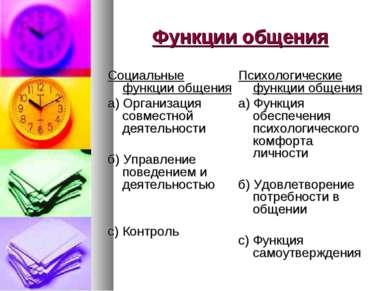 Функции общения Социальные функции общения а) Организация совместной деятельн...