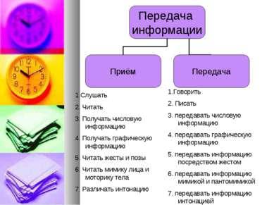 1.Слушать 2. Читать 3. Получать числовую информацию 4. Получать графическую и...
