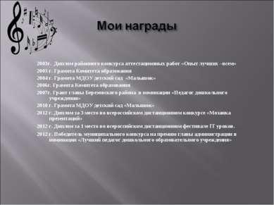 2003г. Диплом районного конкурса аттестационных работ «Опыт лучших –всем» 200...