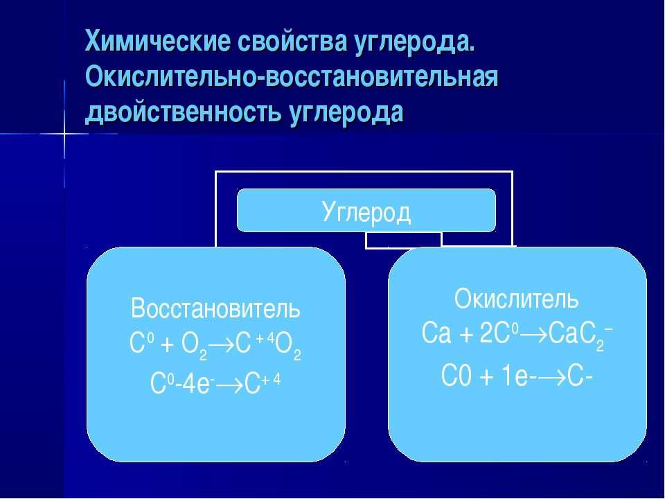 Химические свойства углерода. Окислительно-восстановительная двойственность у...