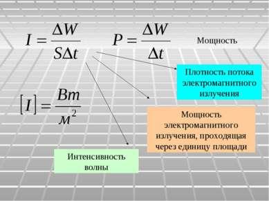 Мощность Интенсивность волны Мощность электромагнитного излучения, проходящая...