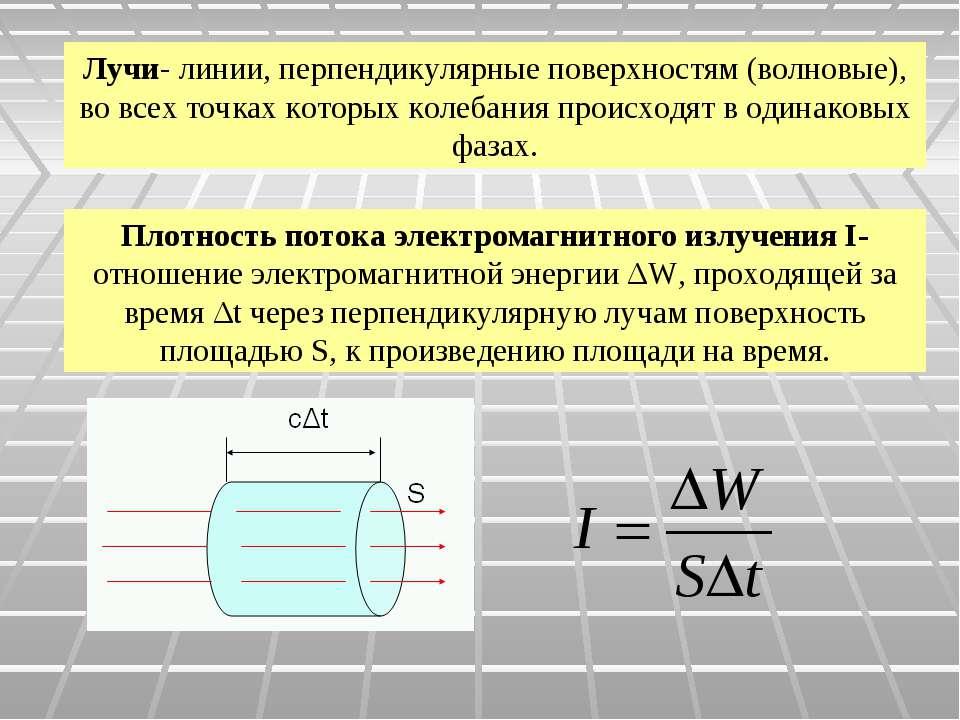 Лучи- линии, перпендикулярные поверхностям (волновые), во всех точках которых...