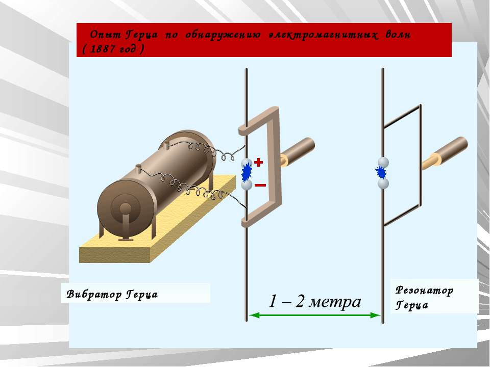 Опыт Герца по обнаружению электромагнитных волн ( 1887 год ) Вибратор Герца Р...