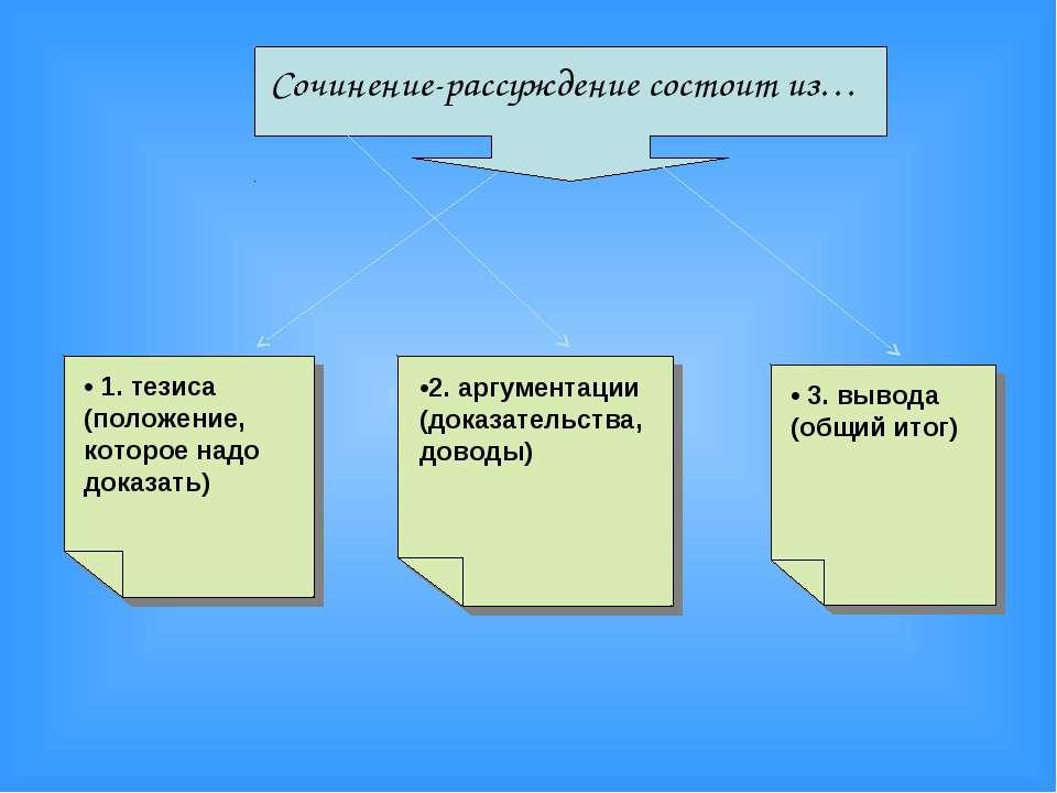 • 1. тезиса (положение, которое надо доказать) •2. аргументации (доказательст...