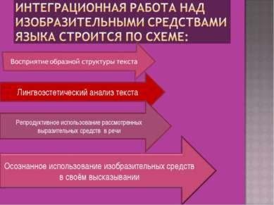 Лингвоэстетический анализ текста Репродуктивное использование рассмотренных в...
