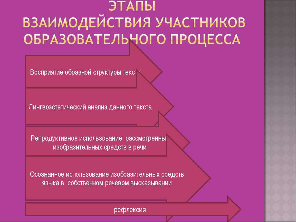 Восприятие образной структуры текста Лингвоэстетический анализ данного текста...